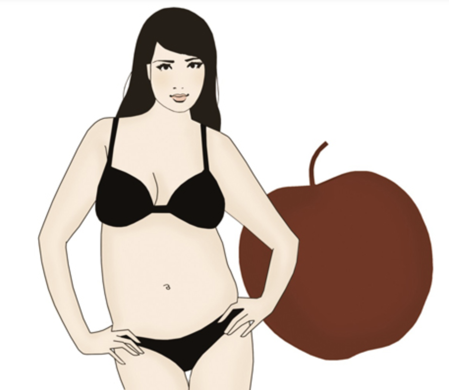 What to Wear if You Have An Apple Shaped Body 2